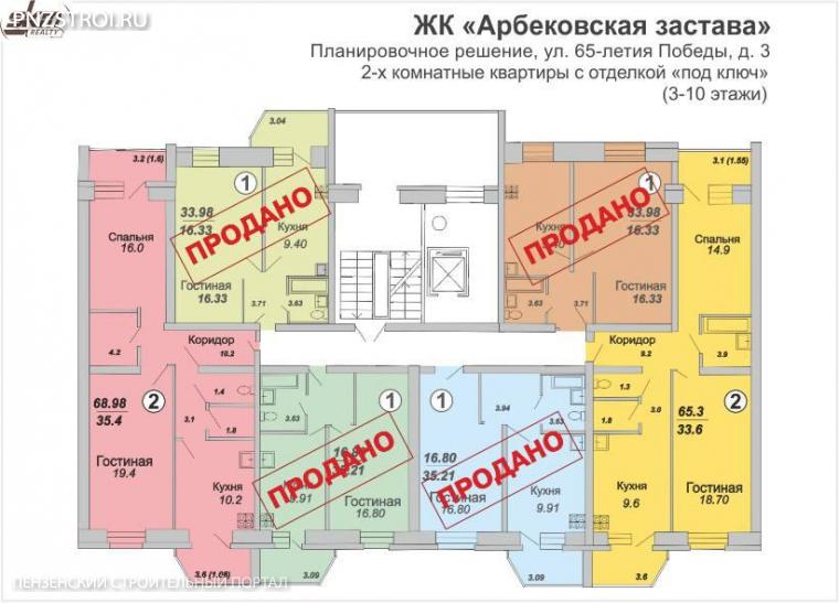 Ук комфорт девелопмент пенза арбековская застава